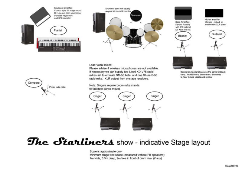 Stage Layout diagram